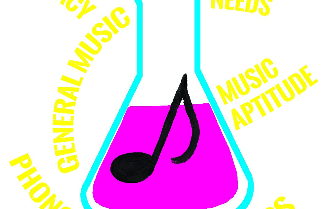 The Relationship Between Phonological Awareness and Music Aptitude