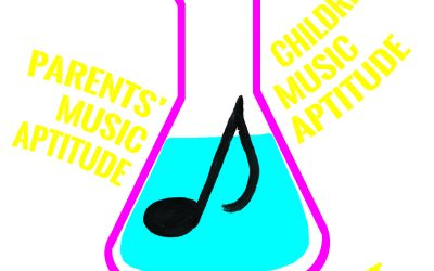 An investigation of the association between the music aptitude of elementary students and their biological parents
